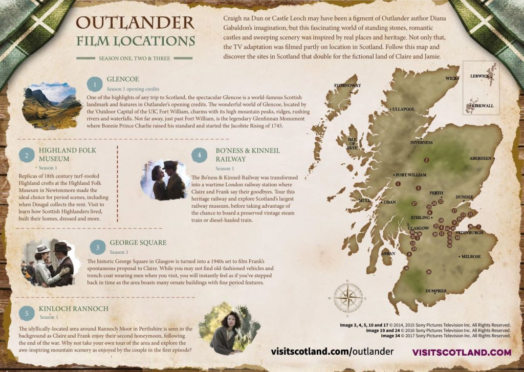 Shows Outlander Film Locations